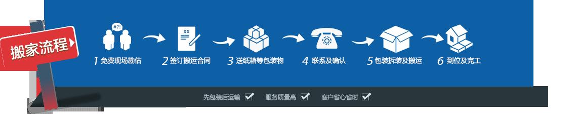万博manbetx官网主页流程